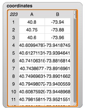 Unit 4 Lab 1: Website Data, Page 4