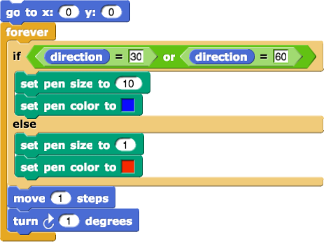 Unit 2 Lab 1: Conditional Blocks, Page 1
