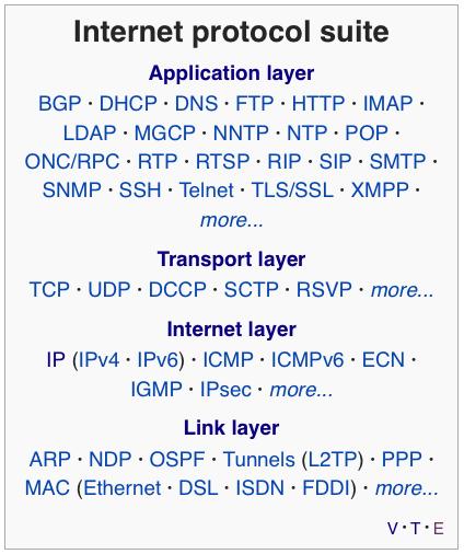 Unit 4 Lab 4: Network Protocols, Page 3