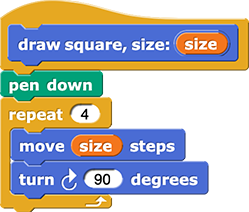 draw square, size: (size) {     pen down     repeat (4) {         move (size) steps         turn ↻ (90) degrees     } }