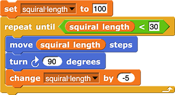 set (squiral length) to (100) repeat until (squiral length) < 30 {     move (squiral length) steps     turn ↻ (90) degrees     change (squiral length) by (-5) }
